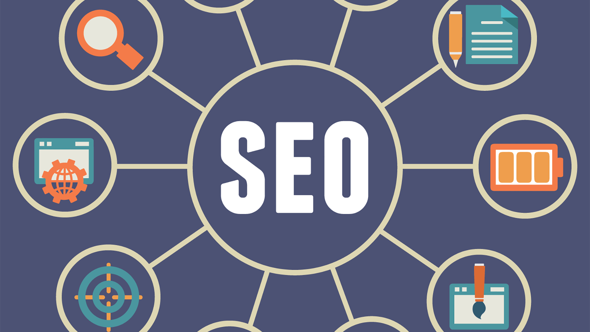 Does Good Web Hosting Help With SEO?
