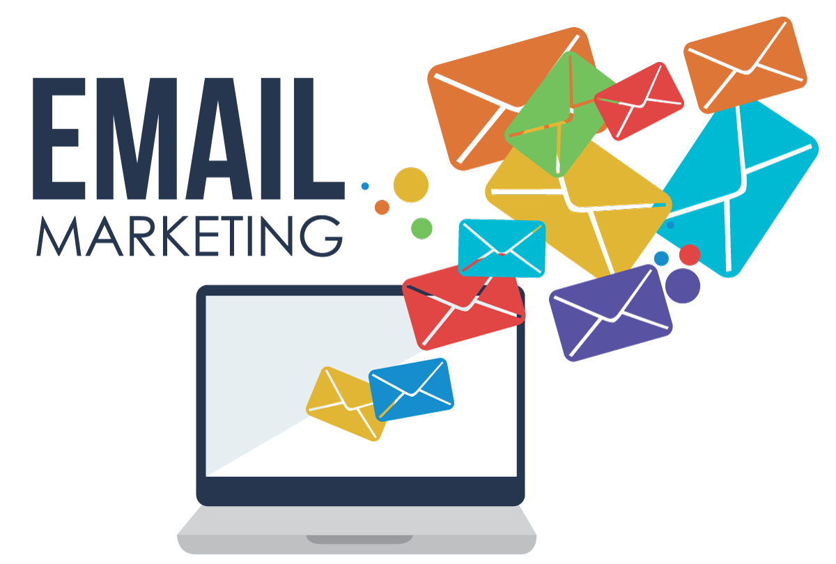 Electronic mail Advertising Marketing campaign Automation- A Versatile Device For Enterprise