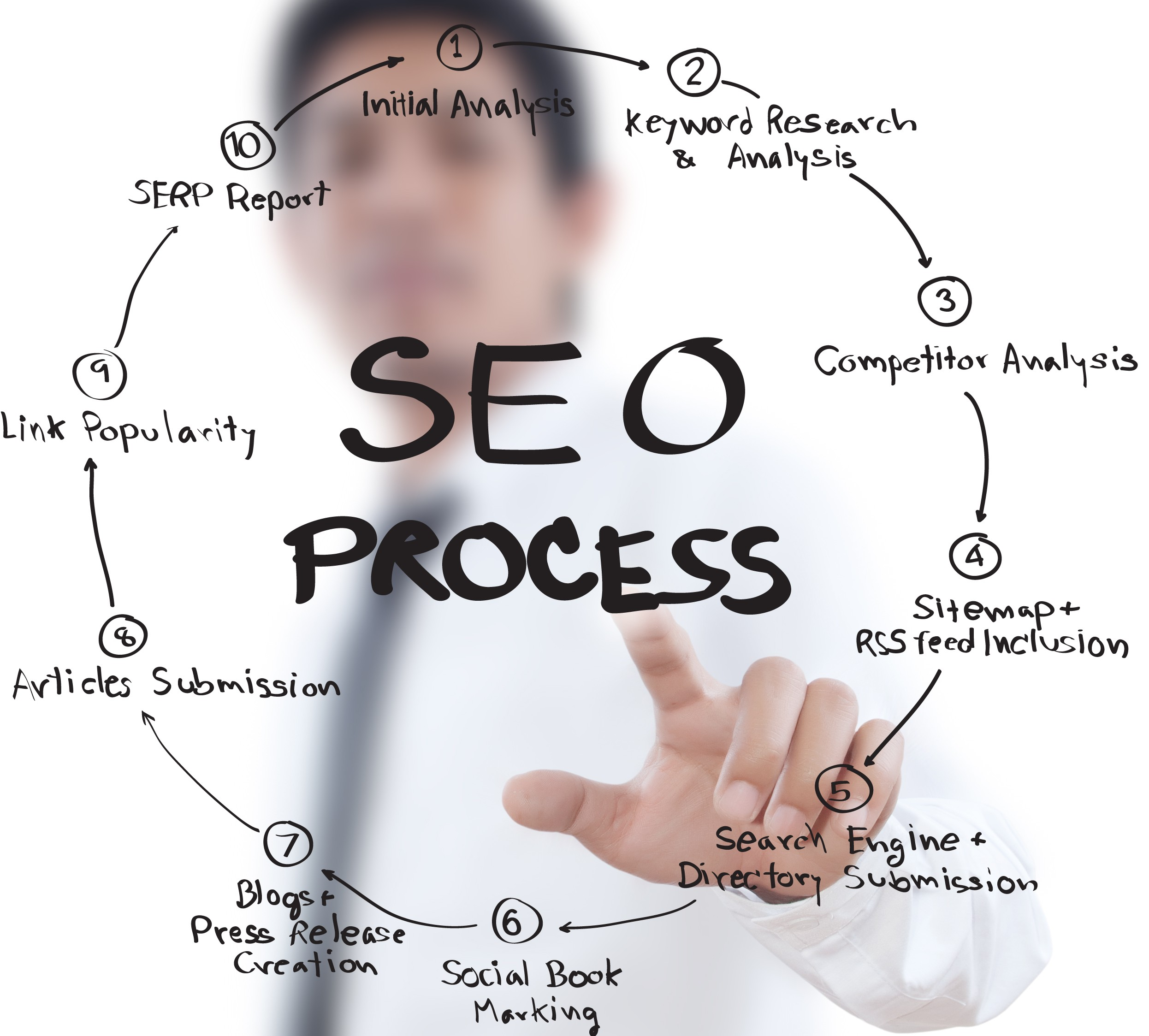 Is Content Marketing Better for SEO Than Link Building