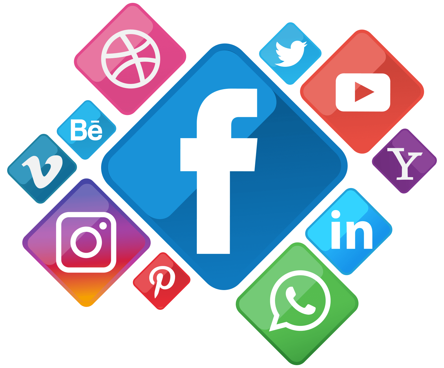 The Finest Option to Execute The Profitable Social Media Advertising Initiative